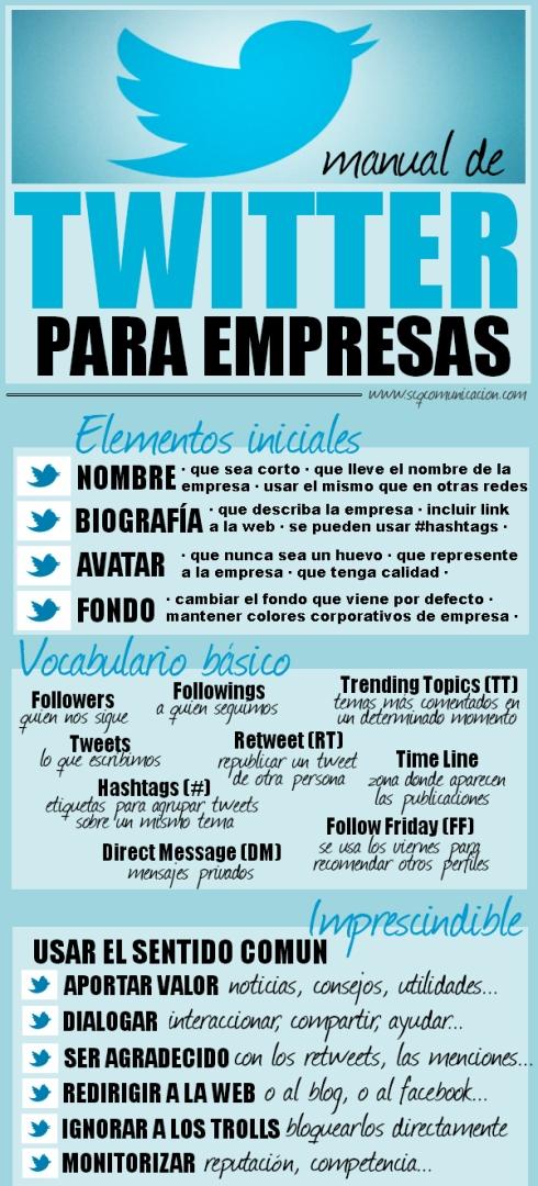 Manual de Twitter para empresas