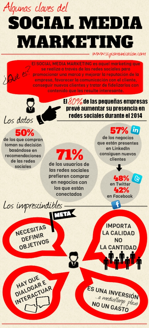 Social Media Marketing - SCQ Comunicacion